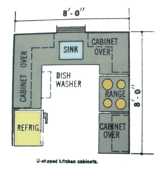 دانلود پاورپوینت ابعاد و اندازه های استاندارد در مجتمع های مسکونی