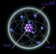 پاورپوینت بررسی ذرات بنیادی اتم
